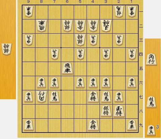 (問題図は前問から△7七角成、▲同桂、△8七角とした局面です。)