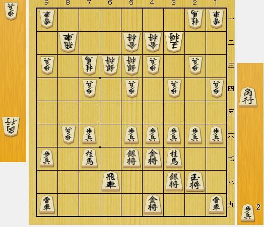 (問題図は前問の正解図から△8六歩とされた局面です。)
