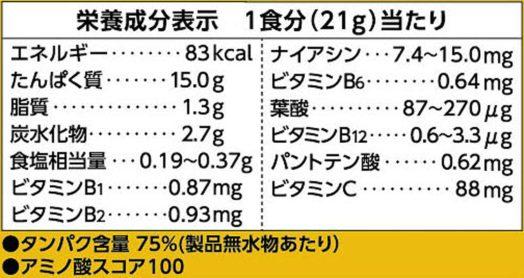 ザバス ホエイプロテイン100という商品の栄養成分表