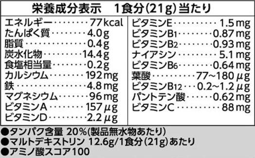 以下は(SAVAS) ウェイトアップ ホエイプロテインの栄養成分表です。